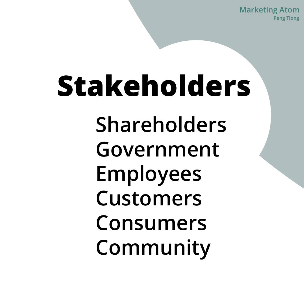 Stakeholders Marketing Atom Framework Peng Tiong